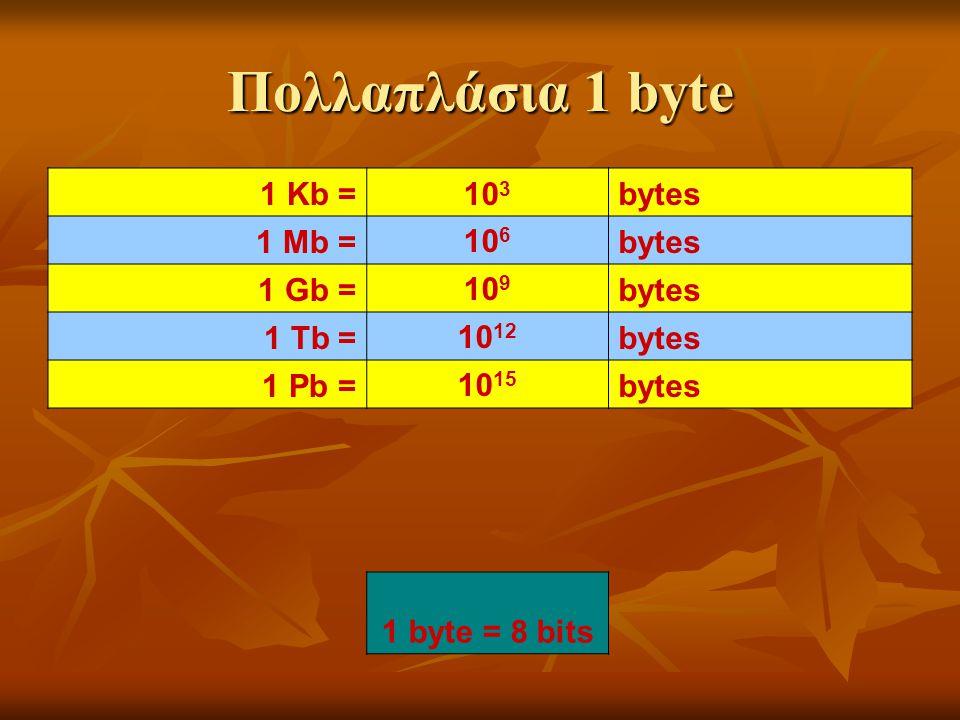 Πολλαπλάσια 1 byte 1 Kb =10 3 bytes 1 Mb =10 6 bytes 1 Gb =10 9 bytes 1 Tb =10 12 bytes 1 Pb =10 15 bytes 1 byte = 8 bits