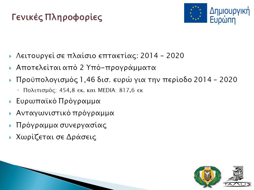  Λειτουργεί σε πλαίσιο επταετίας: 2014 – 2020  Αποτελείται από 2 Υπό-προγράμματα  Προϋπολογισμός 1,46 δισ.