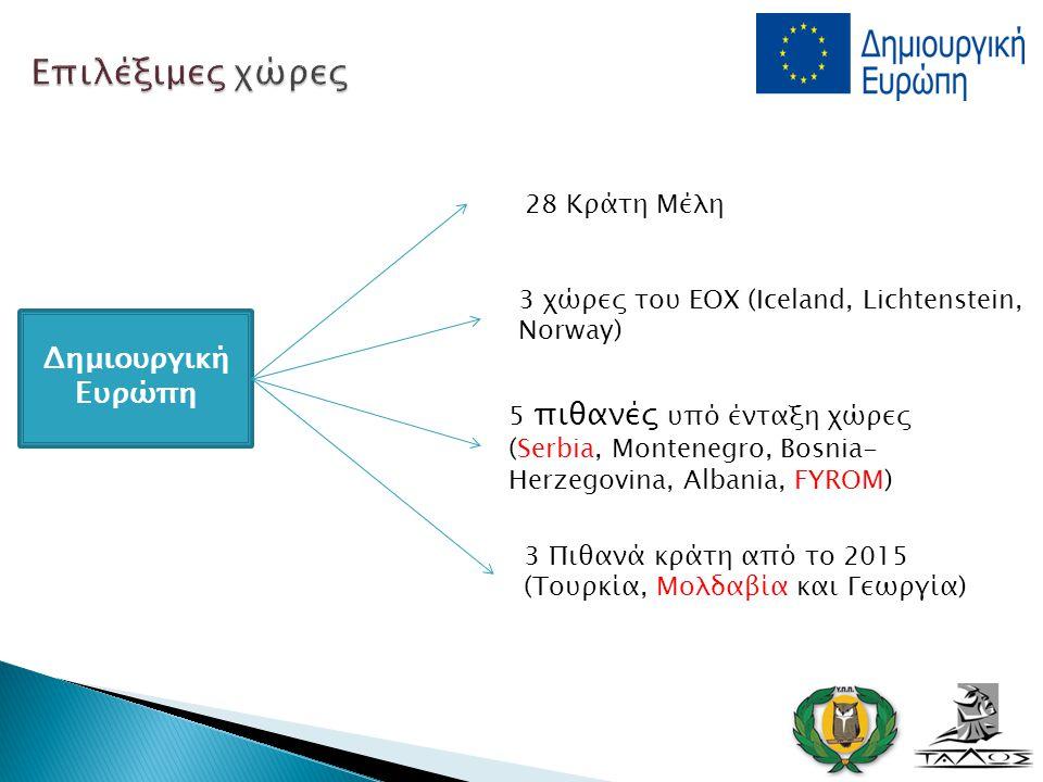 5 πιθανές υπό ένταξη χώρες (Serbia, Montenegro, Bosnia- Herzegovina, Albania, FYROM) Δημιουργική Ευρώπη 28 Κράτη Μέλη 3 χώρες του ΕΟΧ (Iceland, Lichtenstein, Norway) 3 Πιθανά κράτη από το 2015 (Τουρκία, Μολδαβία και Γεωργία)