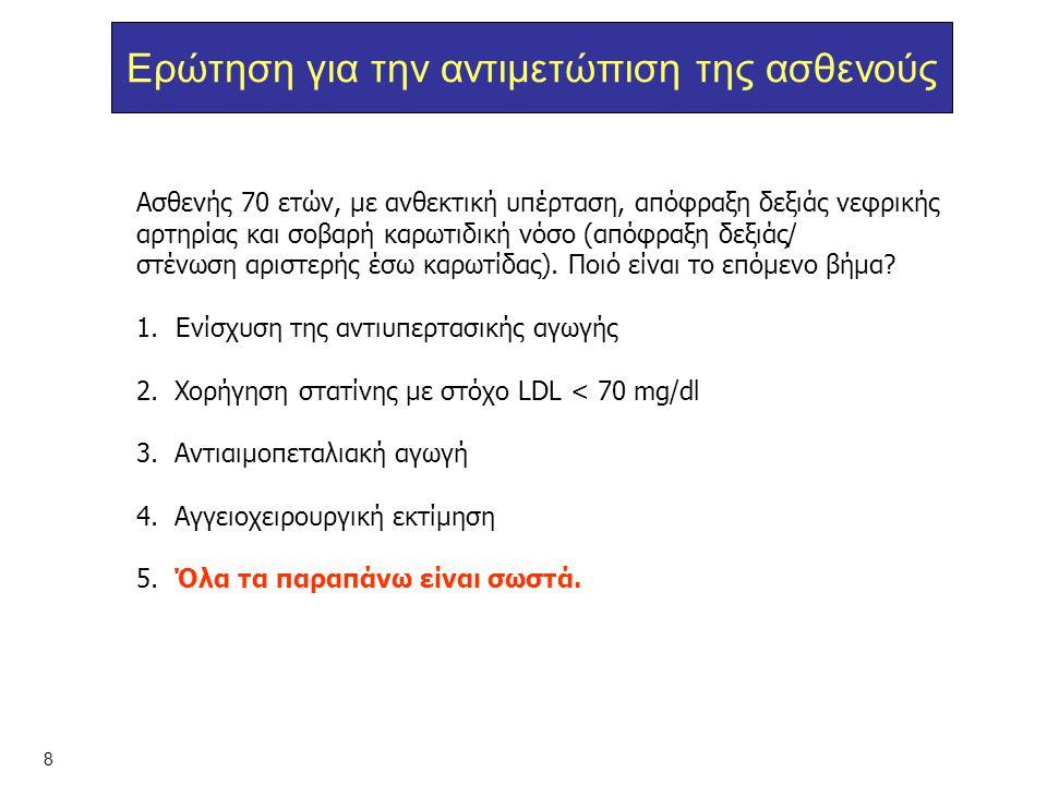 Ερώτηση για την αντιμετώπιση της ασθενούς Ασθενής 70 ετών, με ανθεκτική υπέρταση, απόφραξη δεξιάς νεφρικής αρτηρίας και σοβαρή καρωτιδική νόσο (απόφρα