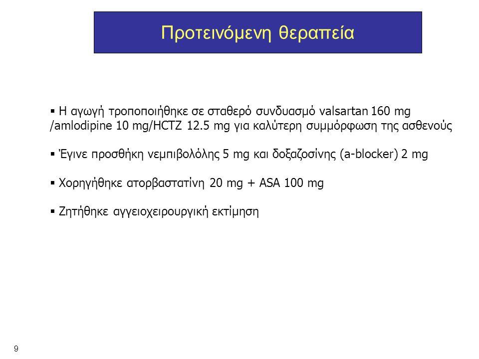 Προτεινόμενη θεραπεία 9  Η αγωγή τροποποιήθηκε σε σταθερό συνδυασμό valsartan 160 mg /amlodipine 10 mg/HCTZ 12.5 mg για καλύτερη συμμόρφωση της ασθεν