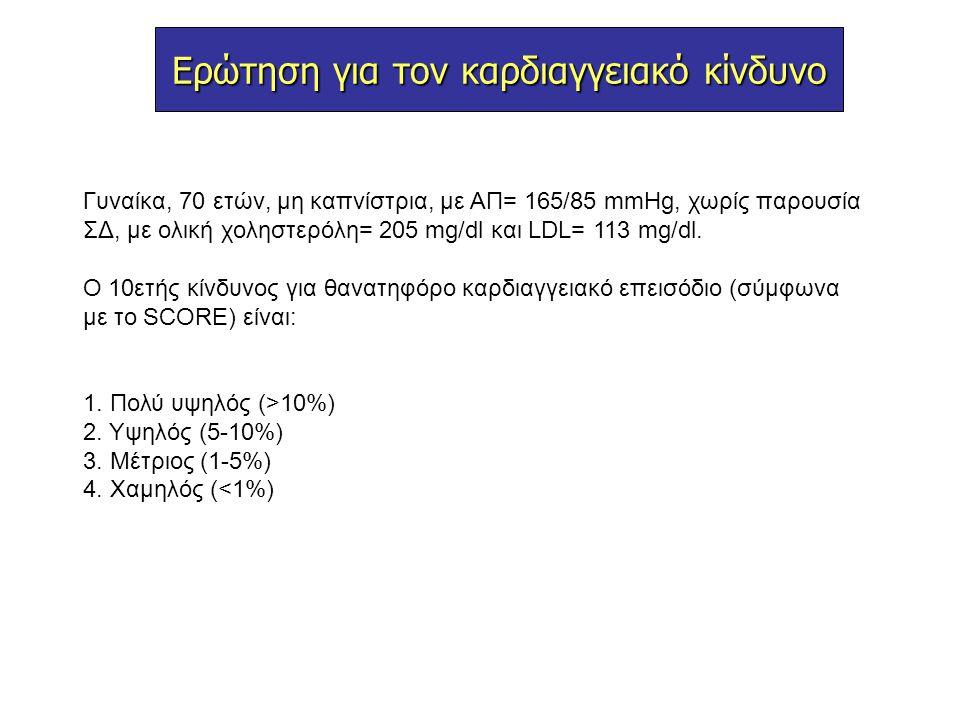 Ερώτηση για τον καρδιαγγειακό κίνδυνο Γυναίκα, 70 ετών, μη καπνίστρια, με ΑΠ= 165/85 mmHg, χωρίς παρουσία ΣΔ, με oλική χοληστερόλη= 205 mg/dl και LDL=