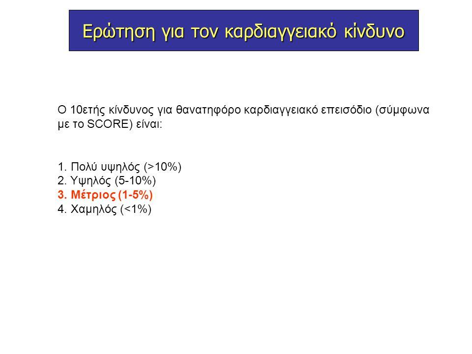 Παρουσίαση περιστατικού 4%
