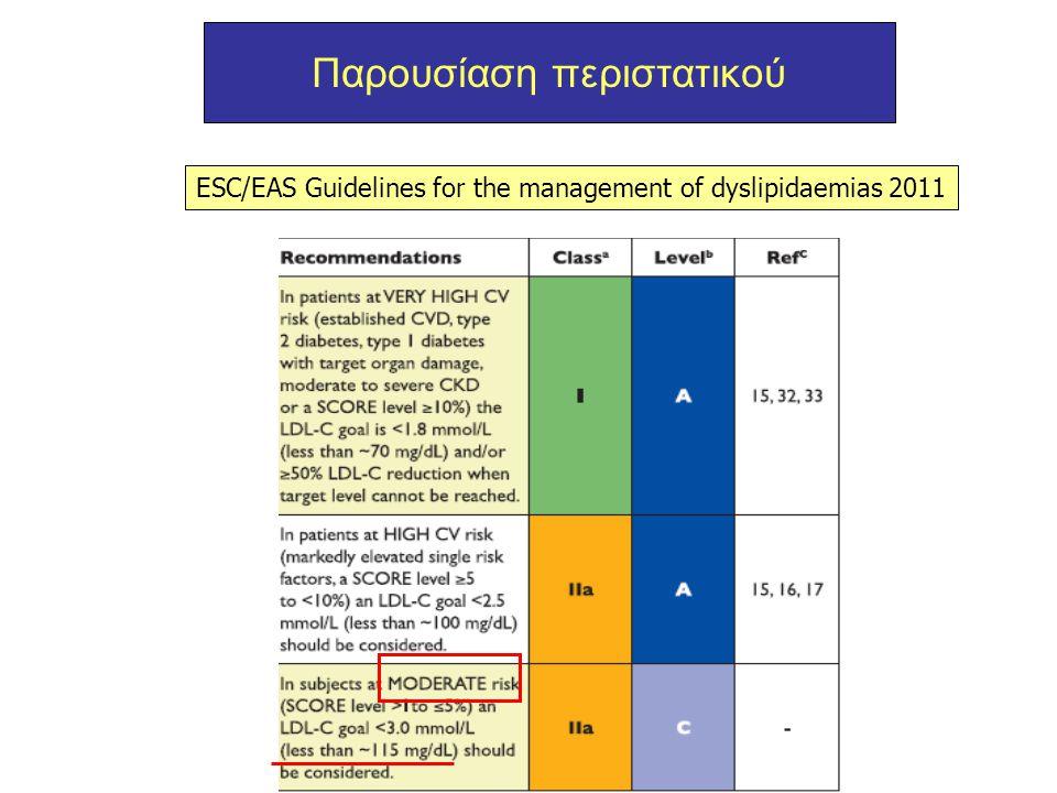 Παρουσίαση περιστατικού ESC/EAS Guidelines for the management of dyslipidaemias 2011