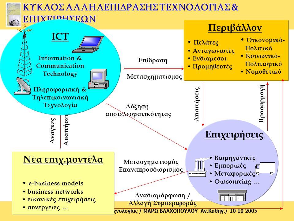 © ΠΑΜΑΚ Τμήμα Διοίκησης Τεχνολογίας / MΑΡΩ ΒΛΑΧΟΠΟΥΛΟΥ Αν.Καθηγ./ 10 10 2005 Επίδραση Μετασχηματισμός Περιβάλλον Πελάτες Ανταγωνιστές Ενδιάμεσοι Προμη