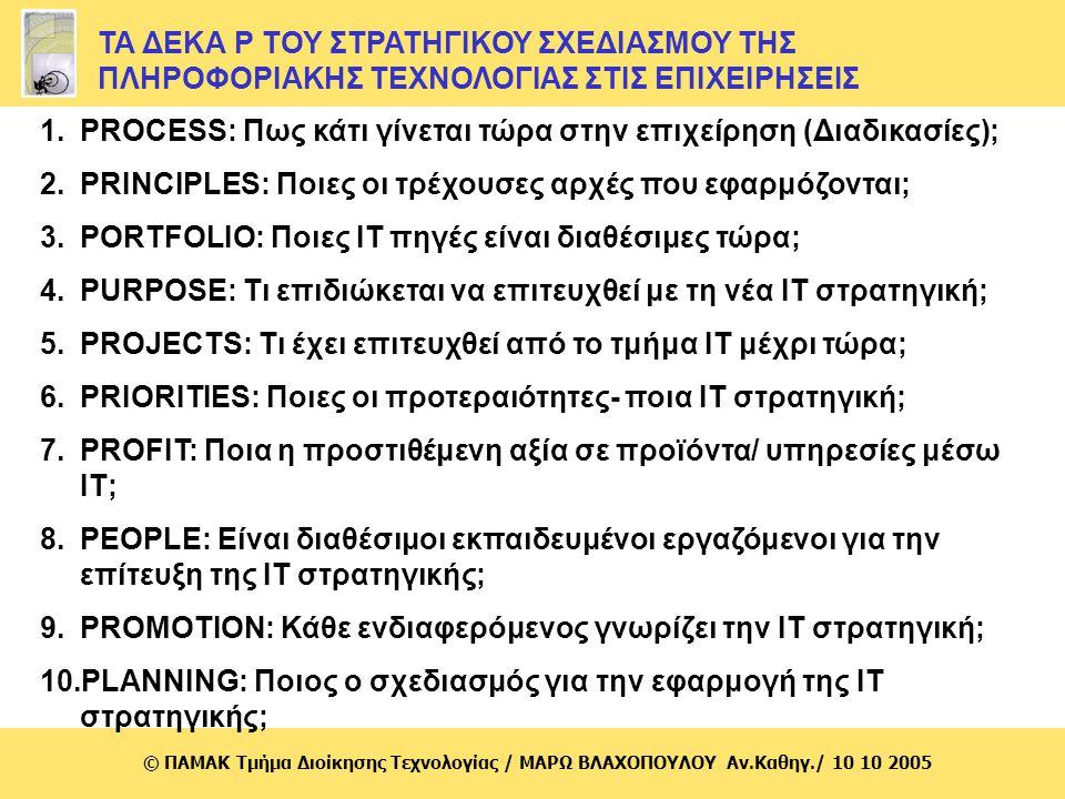 © ΠΑΜΑΚ Τμήμα Διοίκησης Τεχνολογίας / MΑΡΩ ΒΛΑΧΟΠΟΥΛΟΥ Αν.Καθηγ./ 10 10 2005 1.PROCESS: Πως κάτι γίνεται τώρα στην επιχείρηση (Διαδικασίες); 2.PRINCIP