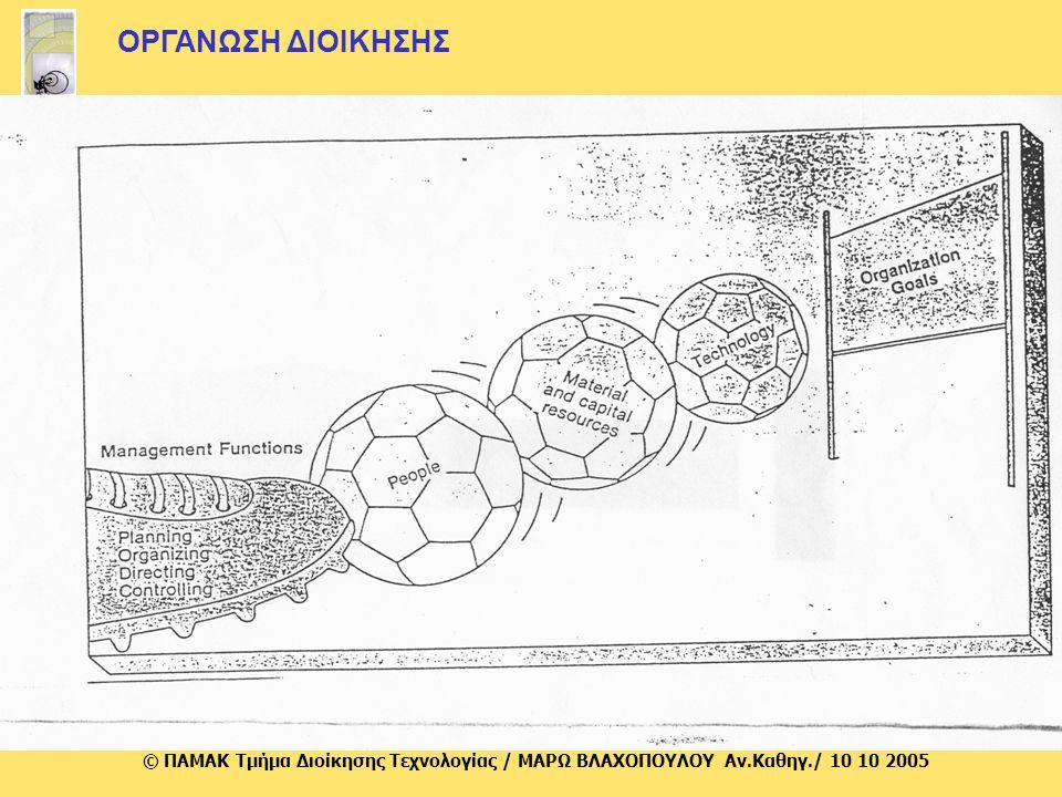 © ΠΑΜΑΚ Τμήμα Διοίκησης Τεχνολογίας / MΑΡΩ ΒΛΑΧΟΠΟΥΛΟΥ Αν.Καθηγ./ 10 10 2005 Η ΠΟΡΕΙΑ ΠΡΟΣ ΕΝΑ ΣΥΓΧΡΟΝΟ ΕΠΙΧΕΙΡΗΣΙΑΚΟ ΠΕΡΙΒΑΛΛΟΝ Κοινωνία της Πληροφορίας Επαναστατική πρόοδος τεχνολογίας και πληροφορικής: Προσωπικοί υπολογιστές, τηλεπικοινωνίες υψηλών ταχυτήτων, διαδίκτυο (Internet)  Σχεδιασμός ανταγωνιστικών και αποδοτικών Συστημάτων  Κατανόηση απαιτήσεων στην επιχείρηση και στο ενοποιημένο και δικτυακό επιχειρησιακό περιβάλλον  Δημιουργία Πληροφοριακής αρχιτεκτονικής και υιοθέτηση νέων τεχνολογιών που υποστηρίζει τους σκοπούς της επιχείρησης  Προσδιορισμός της επιχειρηματικής αξίας των Πληροφοριακών Συστημάτων και των νέων τεχνολογιών  Σχεδιασμός συστημάτων που οι χρήστες ελέγχουν, κατανοούν και χρησιμοποιούν σε ένα νόμιμο, κοινωνικό και υπεύθυνο περιβάλλον