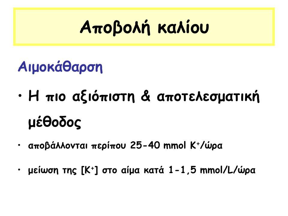 Αποβολή καλίου Αιμοκάθαρση Η πιο αξιόπιστη & αποτελεσματική μέθοδος αποβάλλονται περίπου 25-40 mmol Κ + /ώρα μείωση της [Κ + ] στο αίμα κατά 1-1,5 mmo