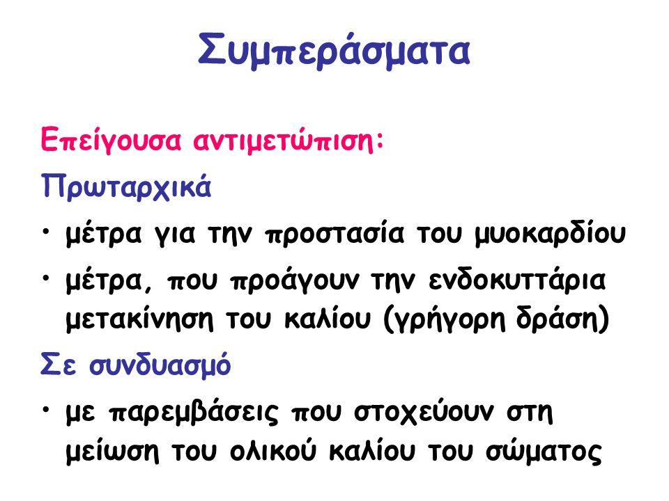 Συμπεράσματα Επείγουσα αντιμετώπιση: Πρωταρχικά μέτρα για την προστασία του μυοκαρδίου μέτρα, που προάγουν την ενδοκυττάρια μετακίνηση του καλίου (γρή