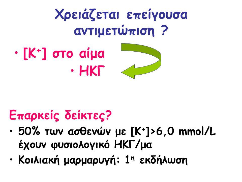 Χρειάζεται επείγουσα αντιμετώπιση ? [Κ + ] στο αίμα ΗΚΓ Επαρκείς δείκτες? 50% των ασθενών με [Κ + ]>6,0 mmol/L έχουν φυσιολογικό ΗΚΓ/μα Κοιλιακή μαρμα