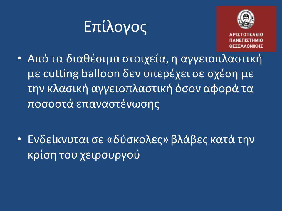 Επίλογος Από τα διαθέσιμα στοιχεία, η αγγειοπλαστική με cutting balloon δεν υπερέχει σε σχέση με την κλασική αγγειοπλαστική όσον αφορά τα ποσοστά επαναστένωσης Ενδείκνυται σε «δύσκολες» βλάβες κατά την κρίση του χειρουργού