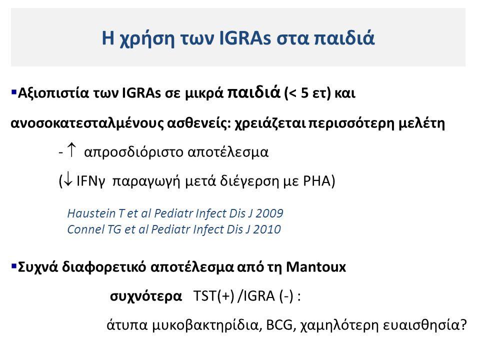 Η χρήση των IGRAs στα παιδιά  Αξιοπιστία των IGRAs σε μικρά παιδιά (< 5 ετ) και ανοσοκατεσταλμένους ασθενείς: χρειάζεται περισσότερη μελέτη -  απροσδιόριστο αποτέλεσμα (  IFNγ παραγωγή μετά διέγερση με PHA)  Συχνά διαφορετικό αποτέλεσμα από τη Mantoux συχνότερα TST(+) /IGRA (-) : άτυπα μυκοβακτηρίδια, BCG, χαμηλότερη ευαισθησία.