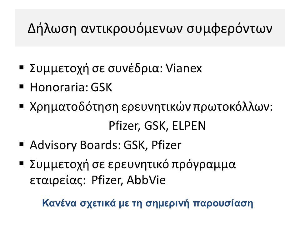 Δήλωση αντικρουόμενων συμφερόντων  Συμμετοχή σε συνέδρια: Vianex  Honoraria: GSK  Xρηματοδότηση ερευνητικών πρωτοκόλλων: Pfizer, GSK, ELPEN  Advisory Boards: GSK, Pfizer  Συμμετοχή σε ερευνητικό πρόγραμμα εταιρείας: Pfizer, AbbVie Κανένα σχετικά με τη σημερινή παρουσίαση
