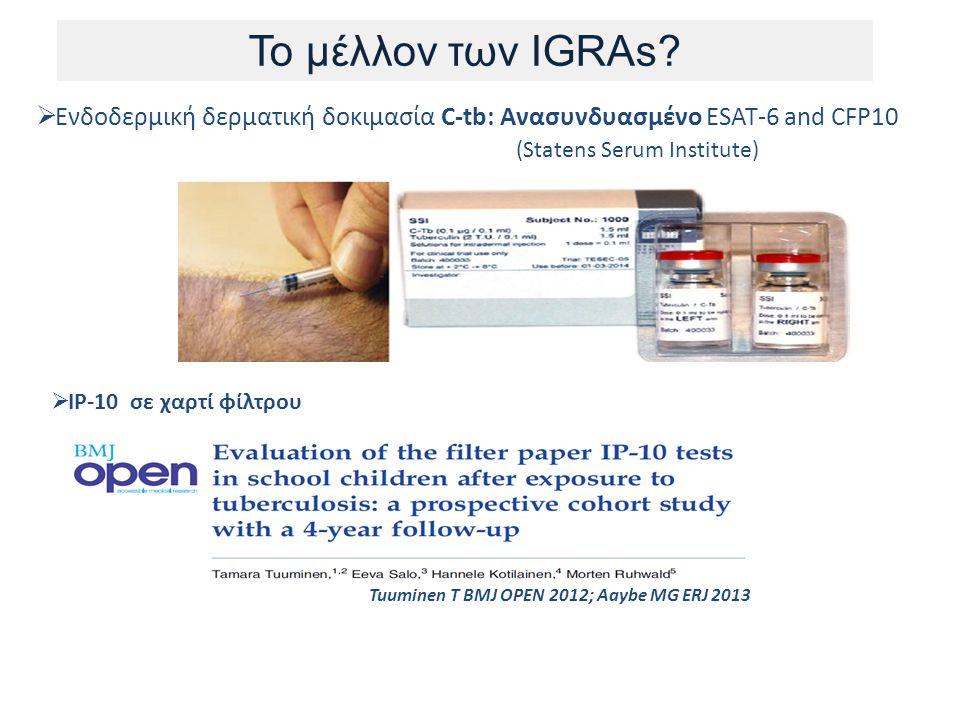  IP-10 σε χαρτί φίλτρου Το μέλλον των IGRAs.