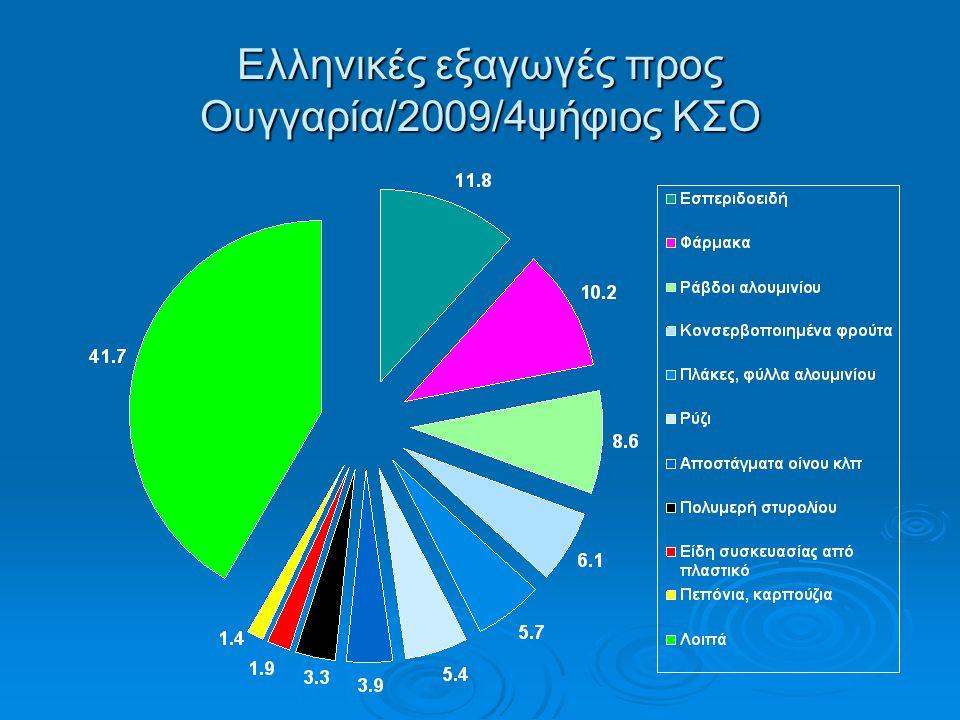Ελληνικές εξαγωγές προς Ουγγαρία/2009/4ψήφιος ΚΣΟ