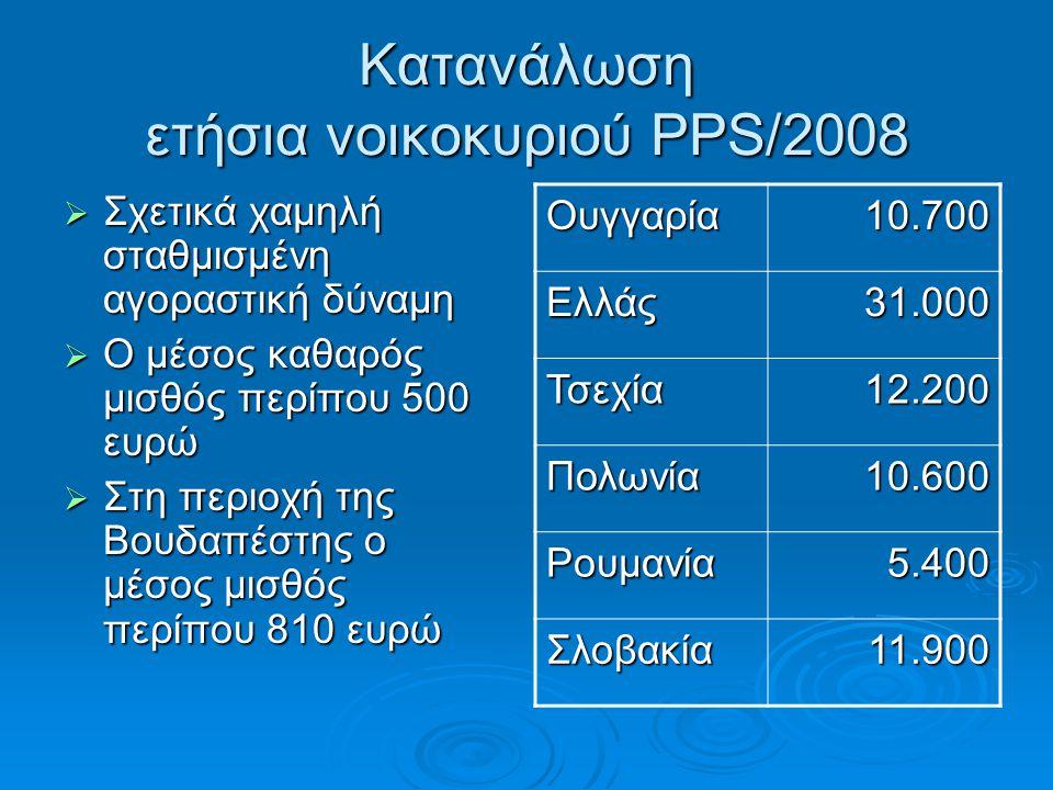 Κατανάλωση ετήσια νοικοκυριού PPS/2008  Σχετικά χαμηλή σταθμισμένη αγοραστική δύναμη  Ο μέσος καθαρός μισθός περίπου 500 ευρώ  Στη περιοχή της Βουδαπέστης ο μέσος μισθός περίπου 810 ευρώ Ουγγαρία10.700 Ελλάς31.000 Τσεχία12.200 Πολωνία10.600 Ρουμανία5.400 Σλοβακία11.900