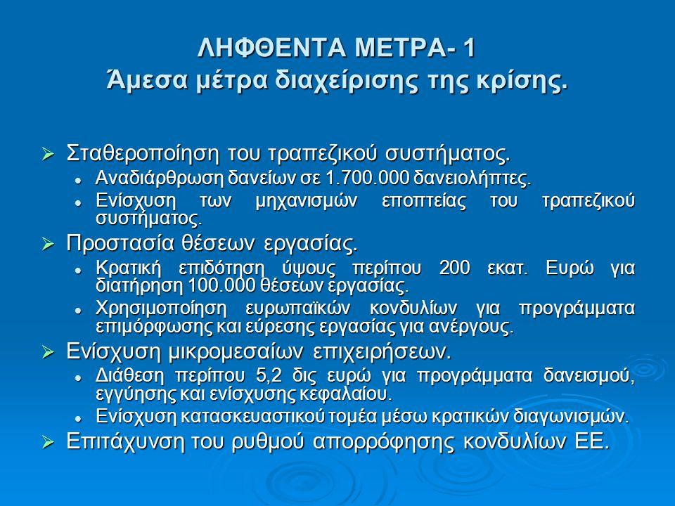 ΛΗΦΘΕΝΤΑ ΜΕΤΡΑ-2 Μέτρα για αποκατάσταση της ισορροπίας της οικονομίας.