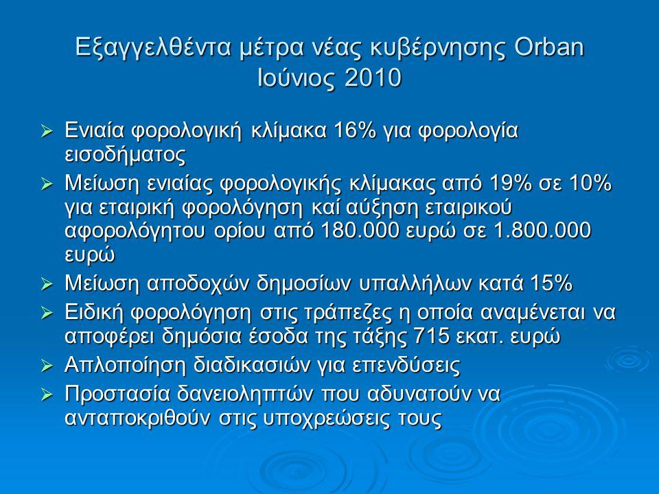 Εξαγγελθέντα μέτρα νέας κυβέρνησης Orban Ιούνιος 2010  Ενιαία φορολογική κλίμακα 16% για φορολογία εισοδήματος  Μείωση ενιαίας φορολογικής κλίμακας από 19% σε 10% για εταιρική φορολόγηση καί αύξηση εταιρικού αφορολόγητου ορίου από 180.000 ευρώ σε 1.800.000 ευρώ  Μείωση αποδοχών δημοσίων υπαλλήλων κατά 15%  Ειδική φορολόγηση στις τράπεζες η οποία αναμένεται να αποφέρει δημόσια έσοδα της τάξης 715 εκατ.