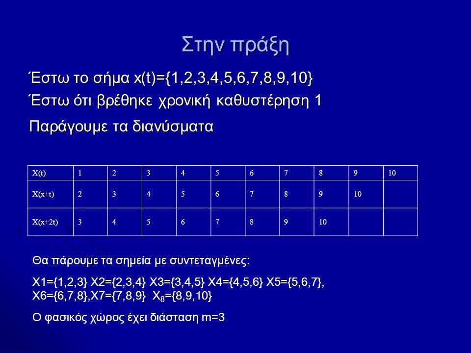 Στην πράξη Έστω το σήμα x(t)={1,2,3,4,5,6,7,8,9,10} Έστω ότι βρέθηκε χρονική καθυστέρηση 1 Παράγουμε τα διανύσματα X(t)12345678910 X(x+t)2345678910 X(
