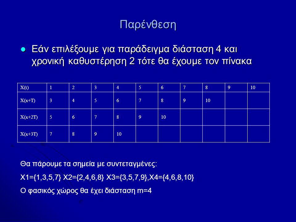 Παρένθεση Εάν επιλέξουμε για παράδειγμα διάσταση 4 και χρονική καθυστέρηση 2 τότε θα έχουμε τον πίνακα Εάν επιλέξουμε για παράδειγμα διάσταση 4 και χρ