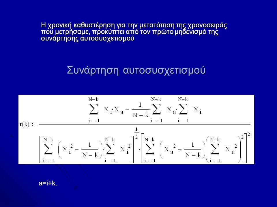 Συνάρτηση αυτοσυσχετισμού a=i+k. Η χρονική καθυστέρηση για την μετατόπιση της χρονοσειράς που μετρήσαμε, προκύπτει από τον πρώτο μηδενισμό της συνάρτη
