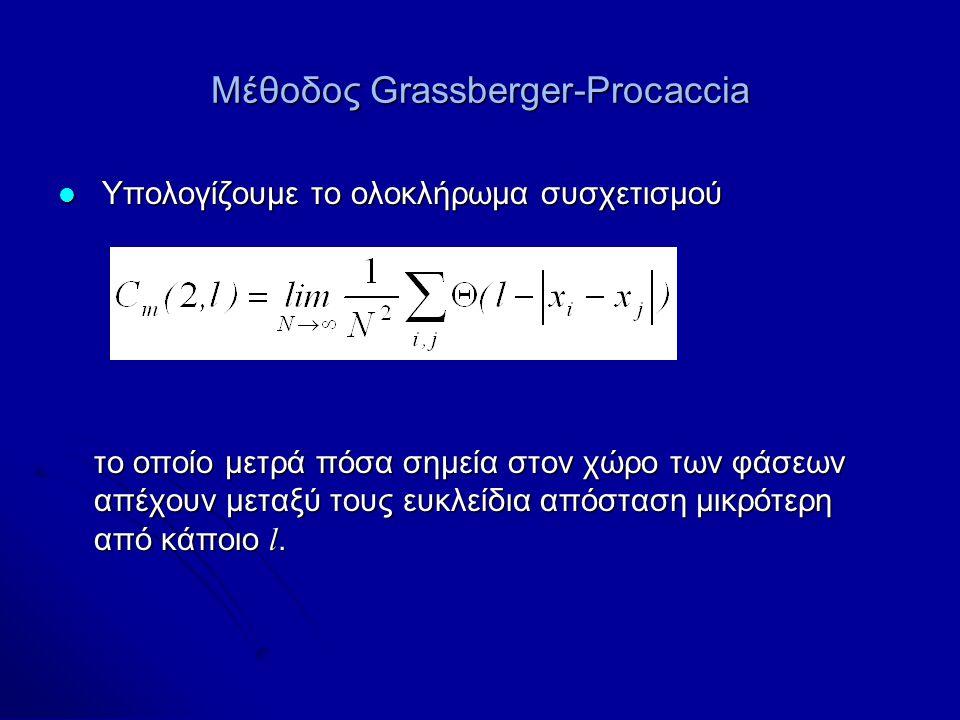 Υπολογίζουμε το ολοκλήρωμα συσχετισμού Υπολογίζουμε το ολοκλήρωμα συσχετισμού το οποίο μετρά πόσα σημεία στον χώρο των φάσεων απέχουν μεταξύ τους ευκλ