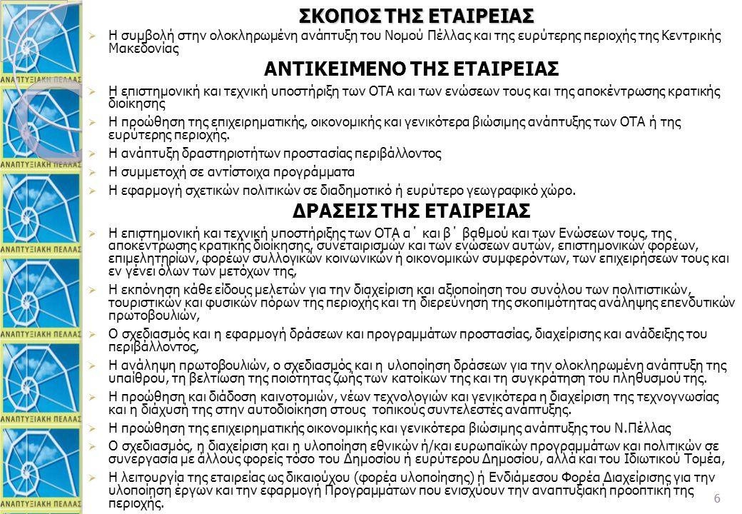 6 ΣΚΟΠΟΣ ΤΗΣ ΕΤΑΙΡΕΙΑΣ ΣΚΟΠΟΣ ΤΗΣ ΕΤΑΙΡΕΙΑΣ  Η συμβολή στην ολοκληρωμένη ανάπτυξη του Νομού Πέλλας και της ευρύτερης περιοχής της Κεντρικής Μακεδονίας ΑΝΤΙΚΕΙΜΕΝΟ ΤΗΣ ΕΤΑΙΡΕΙΑΣ  Η επιστημονική και τεχνική υποστήριξη των ΟΤΑ και των ενώσεων τους και της αποκέντρωσης κρατικής διοίκησης  Η προώθηση της επιχειρηματικής, οικονομικής και γενικότερα βιώσιμης ανάπτυξης των ΟΤΑ ή της ευρύτερης περιοχής.