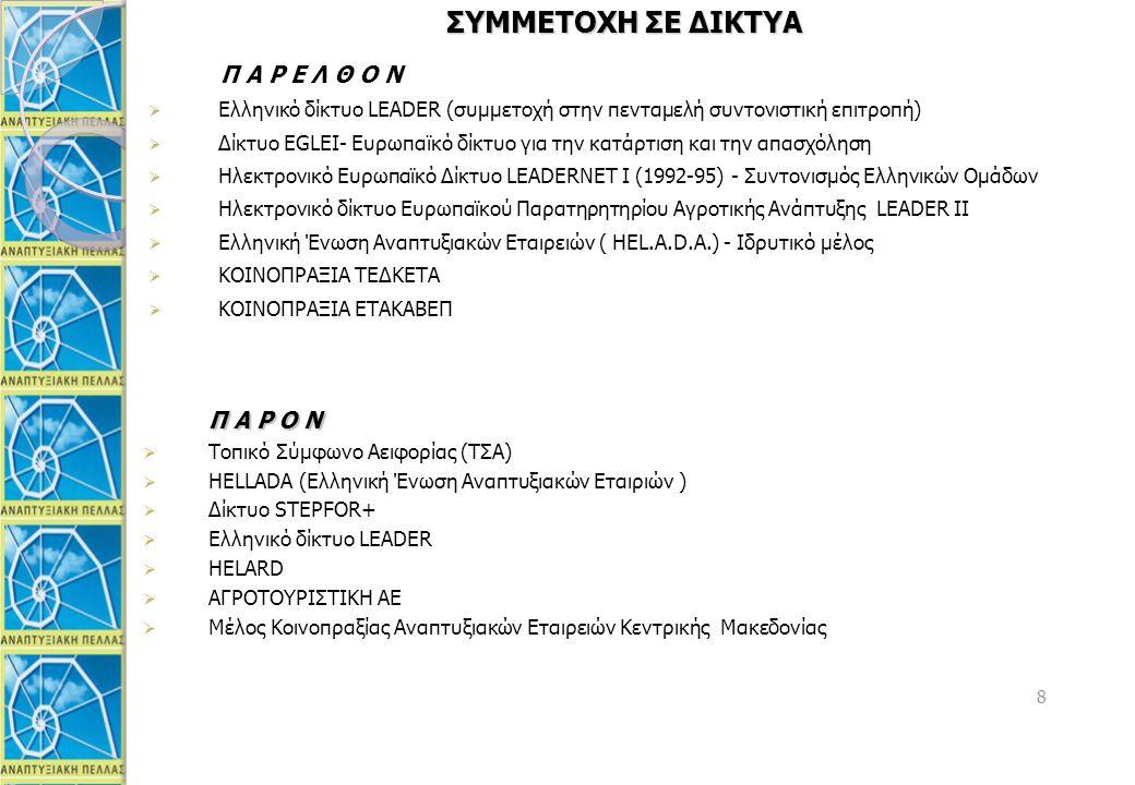 8 8 8 ΣΥΜΜΕΤΟΧΗ ΣΕ ΔΙΚΤΥΑ Π Α Ρ Ε Λ Θ Ο Ν  Ελληνικό δίκτυο LEADER (συμμετοχή στην πενταμελή συντονιστική επιτροπή)  Δίκτυο EGLEI- Ευρωπαϊκό δίκτυο για την κατάρτιση και την απασχόληση  Ηλεκτρονικό Ευρωπαϊκό Δίκτυο LEADERNET I (1992-95) - Συντονισμός Ελληνικών Ομάδων  Ηλεκτρονικό δίκτυο Ευρωπαϊκού Παρατηρητηρίου Αγροτικής Ανάπτυξης LEADER II  Ελληνική Ένωση Αναπτυξιακών Εταιρειών ( HEL.A.D.A.) - Ιδρυτικό μέλος  ΚΟΙΝΟΠΡΑΞΙΑ ΤΕΔΚΕΤΑ  ΚΟΙΝΟΠΡΑΞΙΑ ΕΤΑΚΑΒΕΠ Π Α Ρ Ο Ν Π Α Ρ Ο Ν  Τοπικό Σύμφωνο Αειφορίας (ΤΣΑ)  HELLADA (Ελληνική Ένωση Αναπτυξιακών Εταιριών )  Δίκτυο STEPFOR+  Ελληνικό δίκτυο LEADER  HELARD  ΑΓΡΟΤΟΥΡΙΣΤΙΚΗ AE  Μέλος Κοινοπραξίας Αναπτυξιακών Εταιρειών Κεντρικής Μακεδονίας
