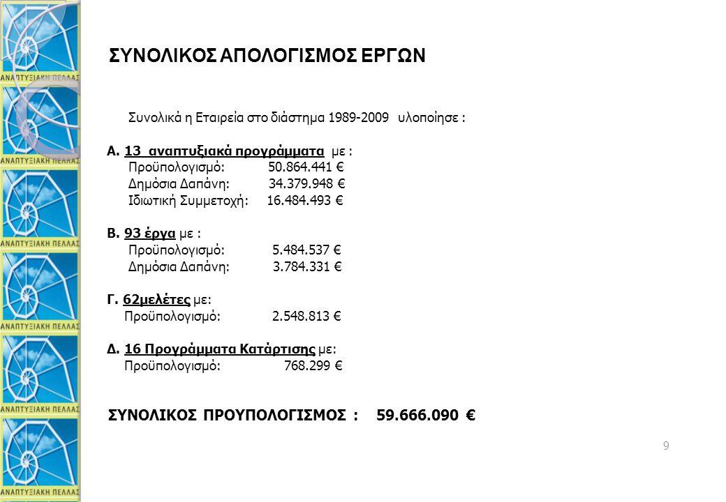 9 9 9 ΣΥΝΟΛΙΚΟΣ ΑΠΟΛΟΓΙΣΜΟΣ ΕΡΓΩΝ Συνολικά η Εταιρεία στο διάστημα 1989-2009 υλοποίησε : Α.