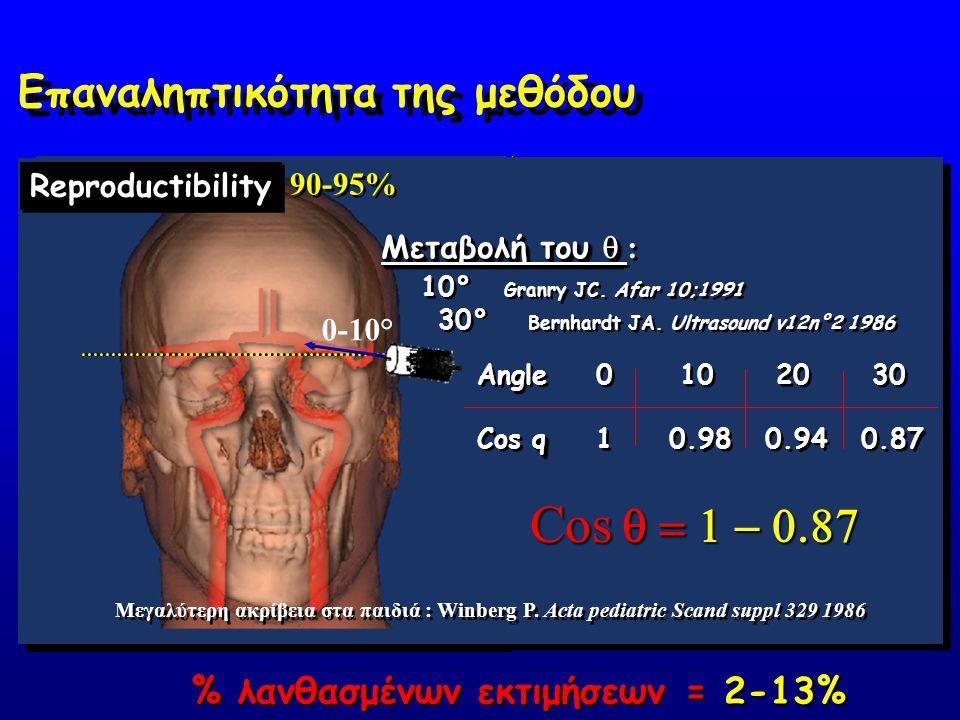 % λανθασμένων εκτιμήσεων = 2-13% % λανθασμένων εκτιμήσεων = 2-13% 0-10° Μεταβολή του  Μεταβολή του  : 10° Granry JC. Afar 10;1991 30° Bernhardt JA.