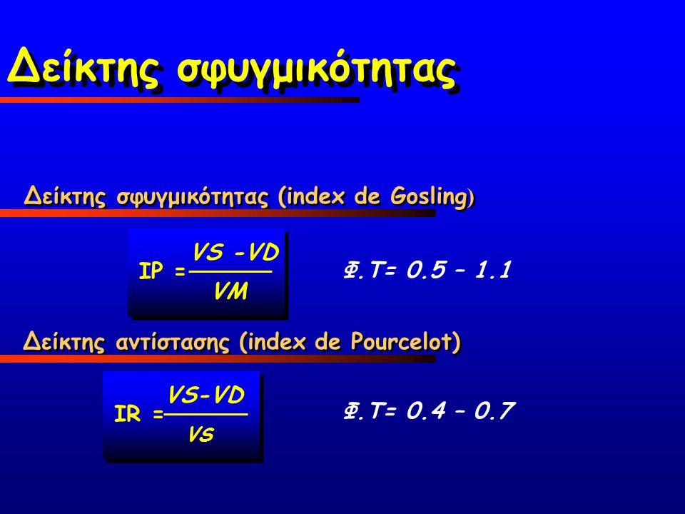 Δείκτης σφυγμικότητας (index de Gosling ) IP = VS -VD VM IR = VS-VD VS Δείκτης αντίστασης (index de Pourcelot) Φ.Τ= 0.5 – 1.1 Φ.Τ= 0.4 – 0.7 Δείκτης σ