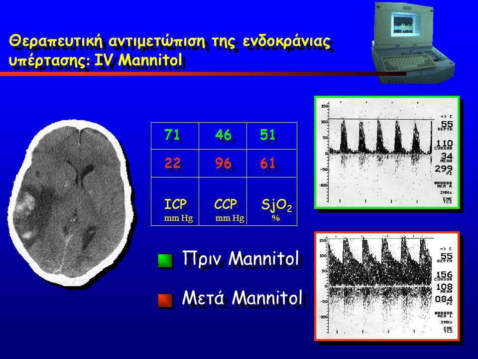 71 46 51 22 96 61 ICP CCP SjO 2 mm Hg mm Hg % 71 46 51 22 96 61 ICP CCP SjO 2 mm Hg mm Hg % Πριν Mannitol Μετά Mannitol Πριν Mannitol Μετά Mannitol Θε