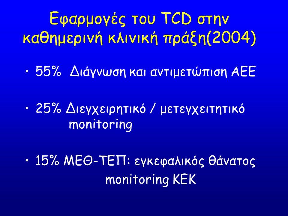 Εφαρμογές του TCD στην καθημερινή κλινική πράξη(2004) 55% Διάγνωση και αντιμετώπιση ΑΕΕ 25% Διεγχειρητικό / μετεγχειτητικό monitoring 15% ΜΕΘ-TEΠ: εγκ