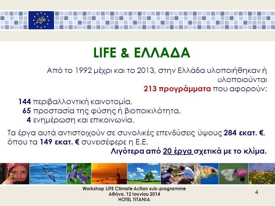 LIFE & ΕΛΛΑΔΑ Από το 1992 μέχρι και το 2013, στην Ελλάδα υλοποιήθηκαν ή υλοποιούνται 213 προγράμματα που αφορούν: 144 περιβαλλοντική καινοτομία, 65 πρ