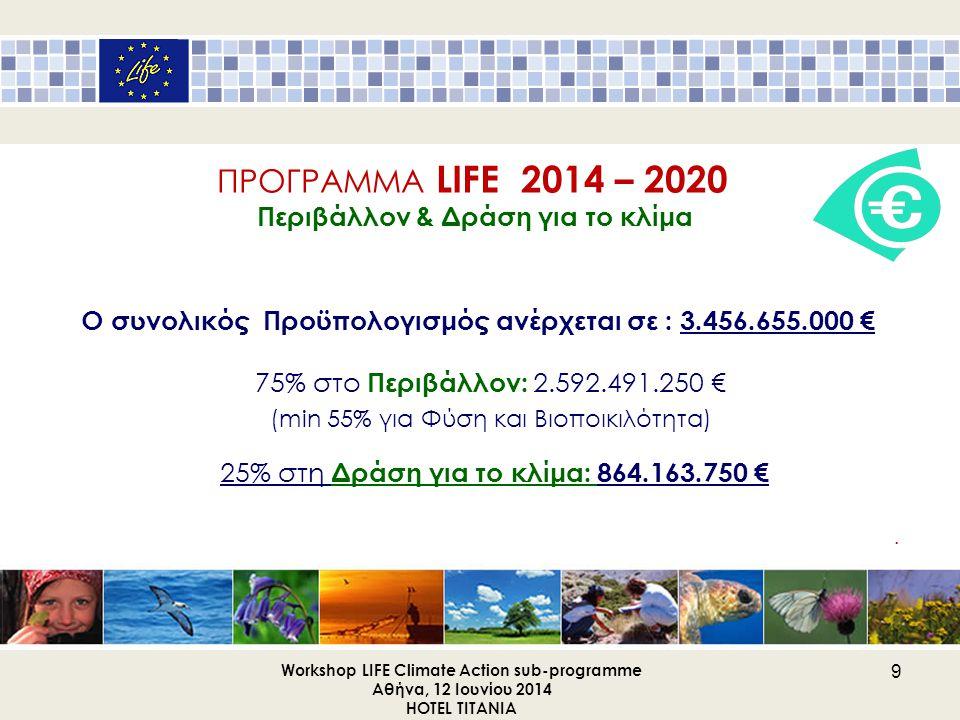 ΠΡΟΓΡΑΜΜΑ LIFE 2014 – 2020 Περιβάλλον & Δράση για το κλίμα Οι κατηγορίες των έργων που εντάσσονται στο νέο πρόγραμμα είναι: Workshop LIFE Climate Action sub-programme Αθήνα, 12 Ιουνίου 2014 HOTEL TITANIA 10 παραδοσιακά έργα: πιλοτικά έργα (καινοτομία) έργα επίδειξης έργα βέλτιστων πρακτικών έργα πληροφόρησης ευαισθητοποίησης και διάδοσης ολοκληρωμένα έργα έργα τεχνικής βοήθειας έργα οικοδόμησης δυναμικού προπαρασκευαστικά έργα