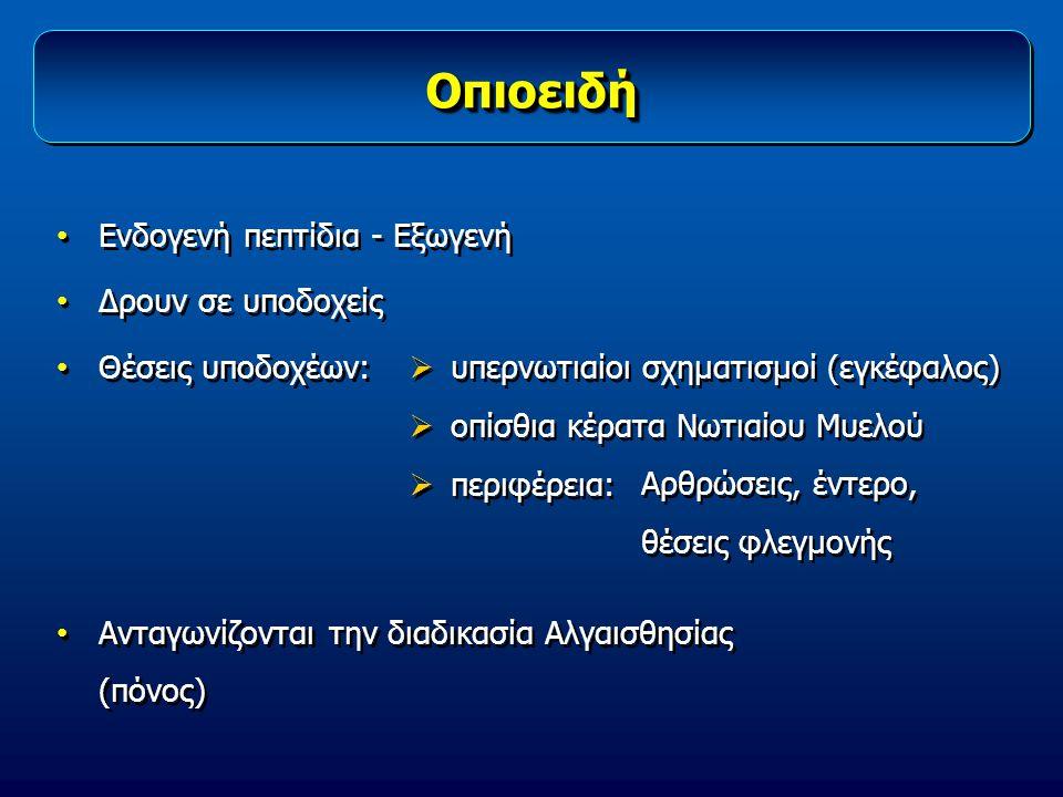 ΟπιοειδήΟπιοειδή Ενδογενή πεπτίδια - Εξωγενή Δρουν σε υποδοχείς Θέσεις υποδοχέων: Ανταγωνίζονται την διαδικασία Αλγαισθησίας (πόνος) Ενδογενή πεπτίδια