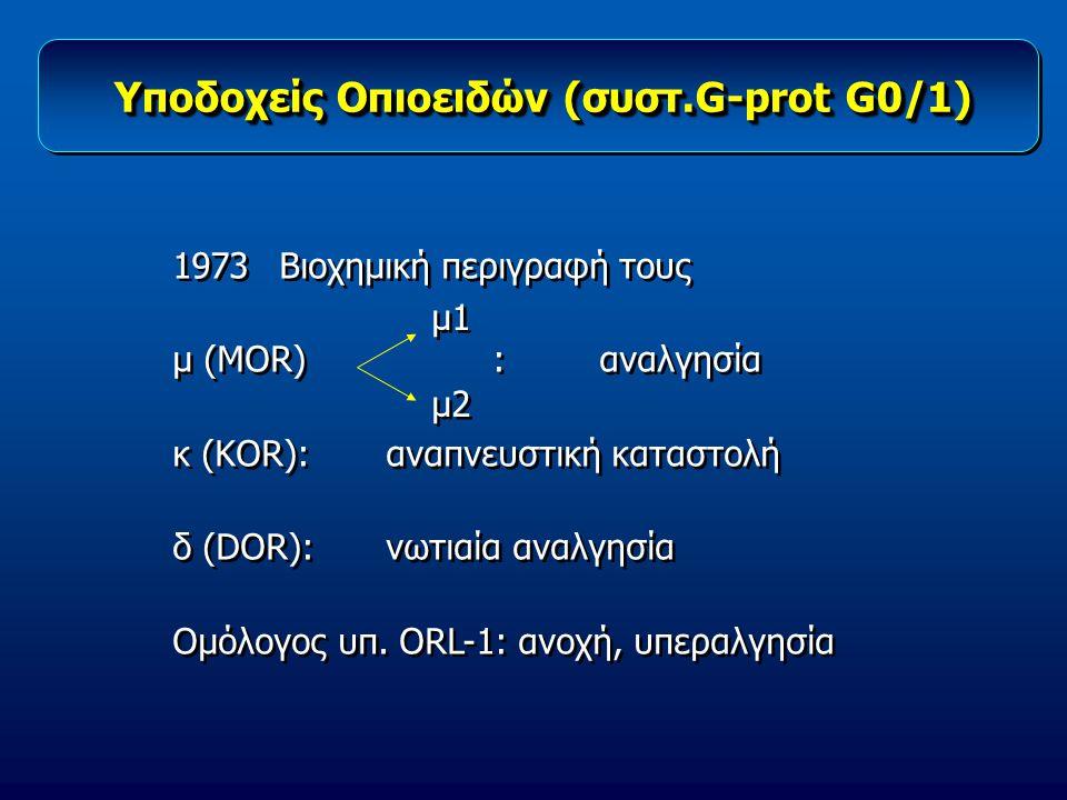 Υποδοχείς Οπιοειδών (συστ.G-prοt G0/1) 1973Βιοχημική περιγραφή τους μ (MOR):αναλγησία κ (KOR):αναπνευστική καταστολή δ (DOR):νωτιαία αναλγησία Ομόλογο