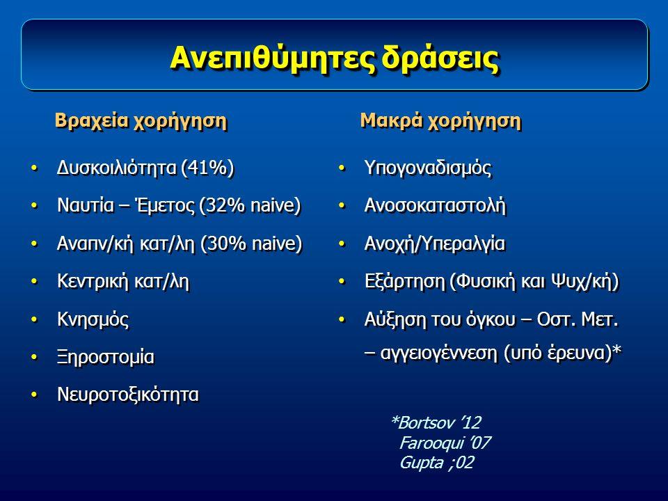 Ανεπιθύμητες δράσεις Δυσκοιλιότητα (41%) Ναυτία – Έμετος (32% naive) Αναπν/κή κατ/λη (30% naive) Κεντρική κατ/λη Κνησμός Ξηροστομία Νευροτοξικότητα Δυ