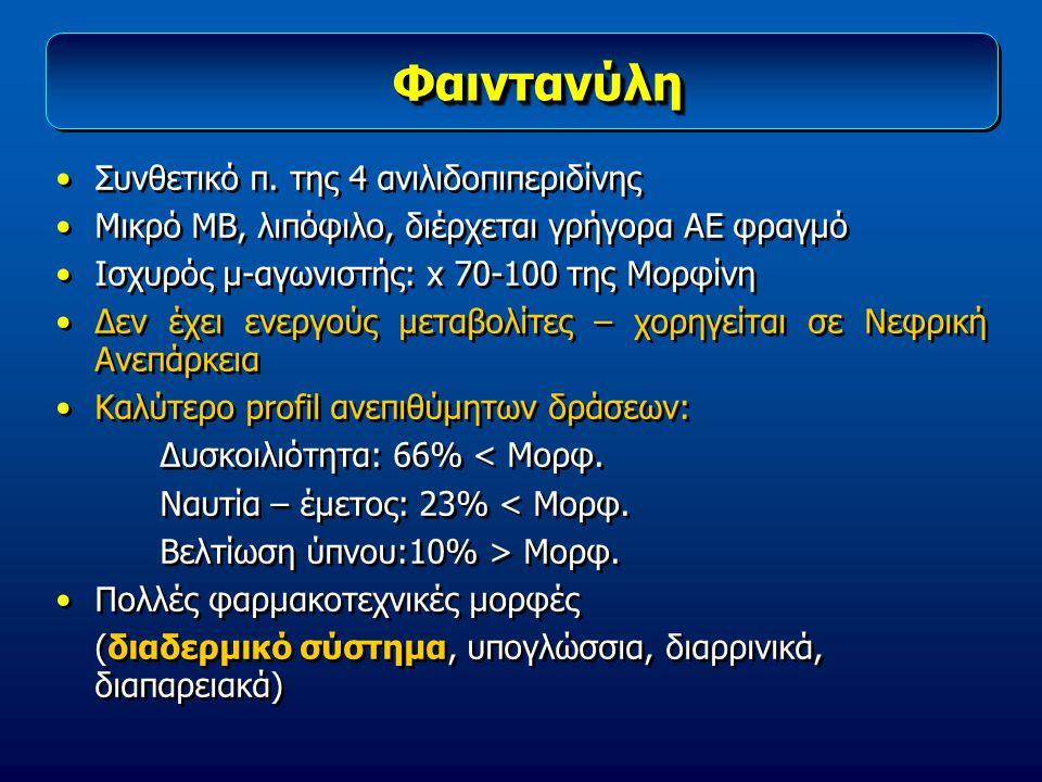 ΦαιντανύληΦαιντανύλη Συνθετικό π. της 4 ανιλιδοπιπεριδίνης Μικρό ΜΒ, λιπόφιλο, διέρχεται γρήγορα ΑΕ φραγμό Ισχυρός μ-αγωνιστής: x 70-100 της Μορφίνη Δ