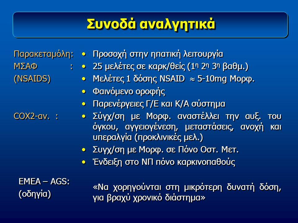 Συνοδά αναλγητικά Προσοχή στην ηπατική λειτουργία 25 μελέτες σε καρκ/θείς (1 η 2 η 3 η βαθμ.) Μελέτες 1 δόσης NSAID  5-10mg Μορφ. Φαινόμενο οροφής Πα