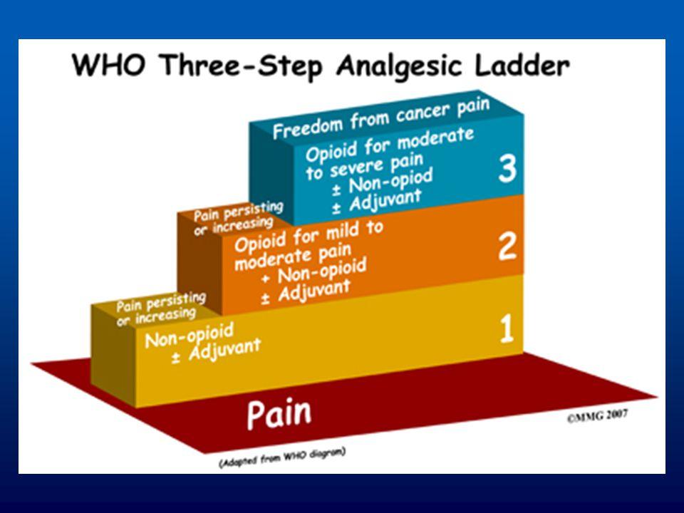 Αναλγητική Κλίμακα τριών βαθμίδων WHO 1986 Αναλγητική Κλίμακα τριών βαθμίδων WHO 1986 25 χρόνια κλινική εμπειρία Ικανοποιητικός έλεγχος του μέτριου και σοβαρού πόνου καρκινοπαθούς (90%) WHO '12, EAPC '12 Επέκτασή της στον χρόνιο μη καρκινικό πόνο WHO '10 Επέκτασή της στον νευροπαθητικό πόνο (Eisenberg et all '06) 25 χρόνια κλινική εμπειρία Ικανοποιητικός έλεγχος του μέτριου και σοβαρού πόνου καρκινοπαθούς (90%) WHO '12, EAPC '12 Επέκτασή της στον χρόνιο μη καρκινικό πόνο WHO '10 Επέκτασή της στον νευροπαθητικό πόνο (Eisenberg et all '06)