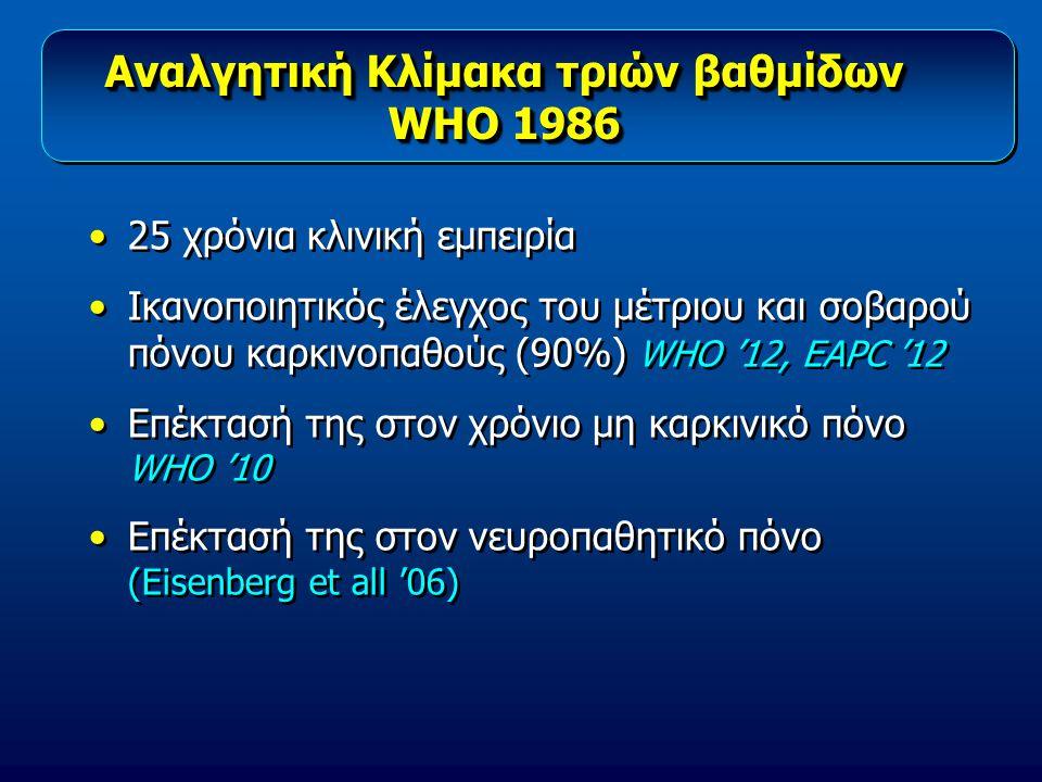 Αναλγητική Κλίμακα τριών βαθμίδων WHO 1986 Αναλγητική Κλίμακα τριών βαθμίδων WHO 1986 25 χρόνια κλινική εμπειρία Ικανοποιητικός έλεγχος του μέτριου κα