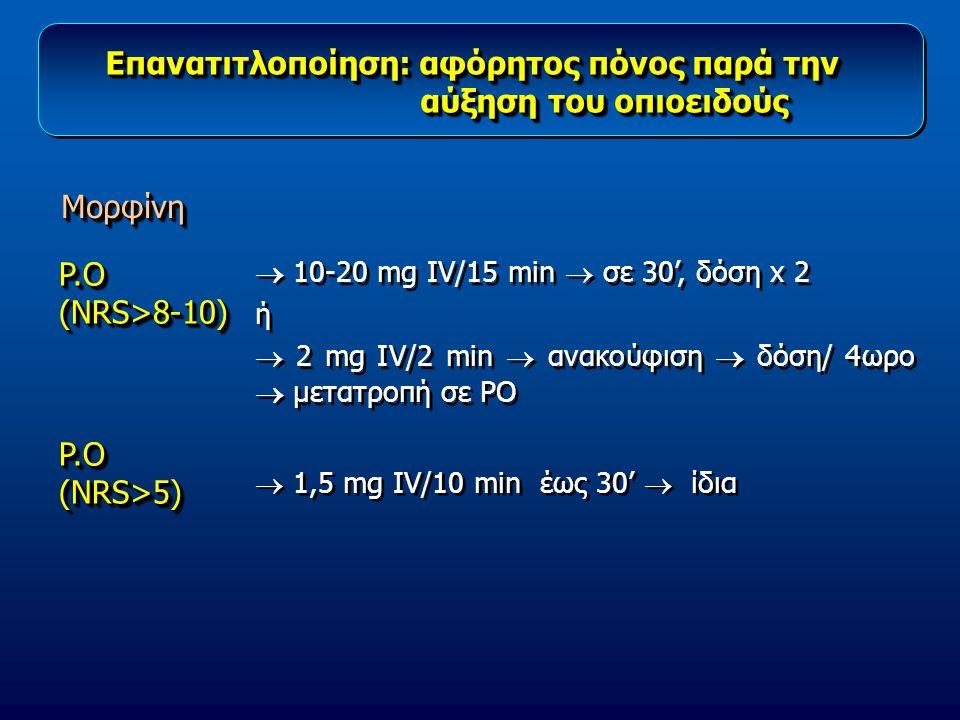  10-20 mg IV/15 min  σε 30', δόση x 2 ή  2 mg IV/2 min  ανακούφιση  δόση/ 4ωρο  μετατροπή σε PO  10-20 mg IV/15 min  σε 30', δόση x 2 ή  2 mg