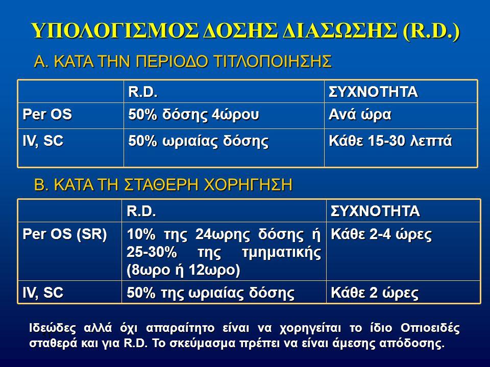 51 ΥΠΟΛΟΓΙΣΜΟΣ ΔΟΣΗΣ ΔΙΑΣΩΣΗΣ (R.D.) R.D.ΣΥΧΝΟΤΗΤΑ Per OS 50% δόσης 4ώρου Ανά ώρα IV, SC 50% ωριαίας δόσης Κάθε 15-30 λεπτά R.D.ΣΥΧΝΟΤΗΤΑ Per OS (SR)