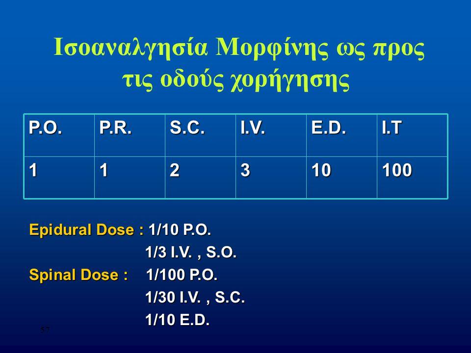 57 Ισοαναλγησία Μορφίνης ως προς τις οδούς χορήγησης P.O. P.R. S.C.I.V.E.D.I.T 112310100 Epidural Dose : 1/10 P.O. 1/3 I.V., S.O. 1/3 I.V., S.O. Spina