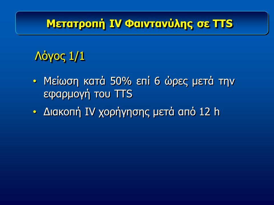 Μείωση κατά 50% επί 6 ώρες μετά την εφαρμογή του TTS Διακοπή IV χορήγησης μετά από 12 h Μείωση κατά 50% επί 6 ώρες μετά την εφαρμογή του TTS Διακοπή I