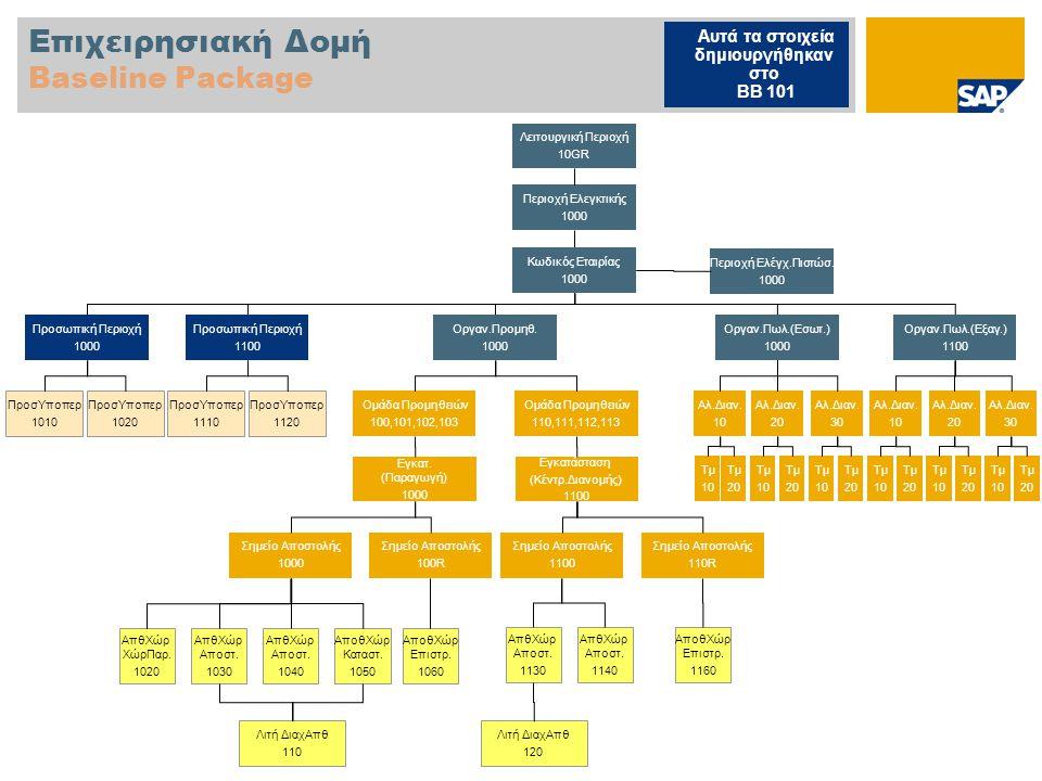 Επιχειρησιακή Δομή Baseline Package Περιοχή Ελεγκτικής 1000 Αυτά τα στοιχεία δημιουργήθηκαν στο BB 101 Λειτουργική Περιοχή 10GR Κωδικός Εταιρίας 1000 Περιοχή Ελέγχ.Πιστώσ.
