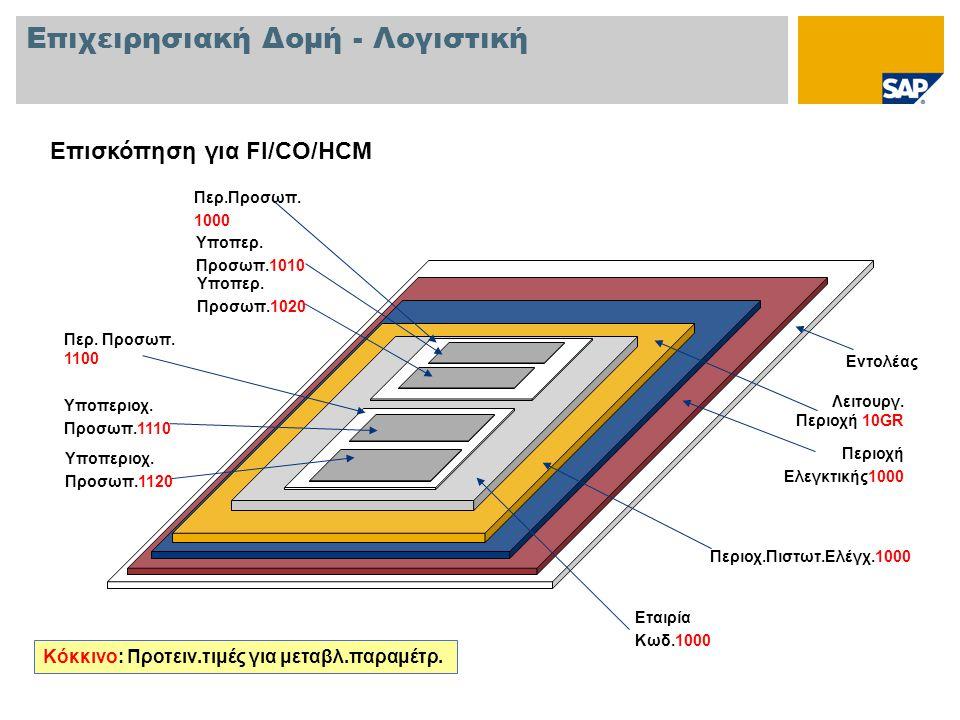 Επιχειρησιακή Δομή - Λογιστική Εντολέας Περιοχή Ελεγκτικής1000 Εταιρία Κωδ.1000 Επισκόπηση για FI/CO/HCM Περιοχ.Πιστωτ.Ελέγχ.1000 Κόκκινο: Προτειν.τιμές για μεταβλ.παραμέτρ.