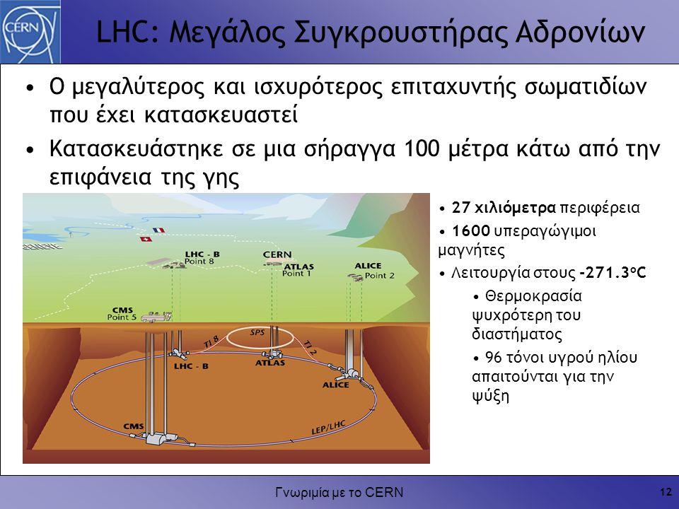 Γνωριμία με το CERN 12 LHC: Μεγάλος Συγκρουστήρας Αδρονίων Ο μεγαλύτερος και ισχυρότερος επιταχυντής σωματιδίων που έχει κατασκευαστεί Κατασκευάστηκε