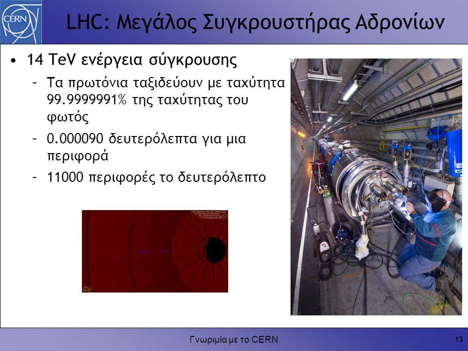 Γνωριμία με το CERN 13 LHC: Μεγάλος Συγκρουστήρας Αδρονίων 14 TeV ενέργεια σύγκρουσης –Τα πρωτόνια ταξιδεύουν με ταχύτητα 99.9999991% της ταχύτητας το